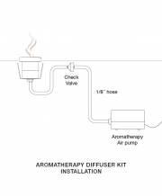 CG Air Aromatherapy Installation